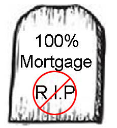 Return of 100% Home Loan